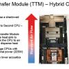 Lenovo выводит на рынок трехэлементную систему жидкостного охлаждения серверов Neptune