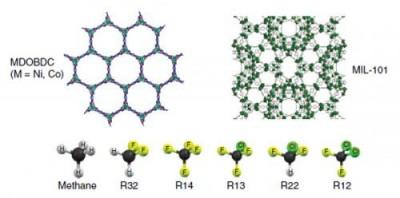 ЦОД будущего будут охлаждаться молекулярными сетками