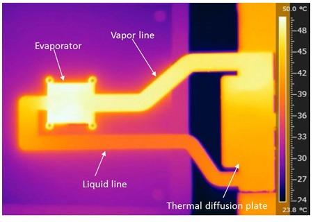 Fujitsu оснастит мобильные устройства жидкостным охлаждением