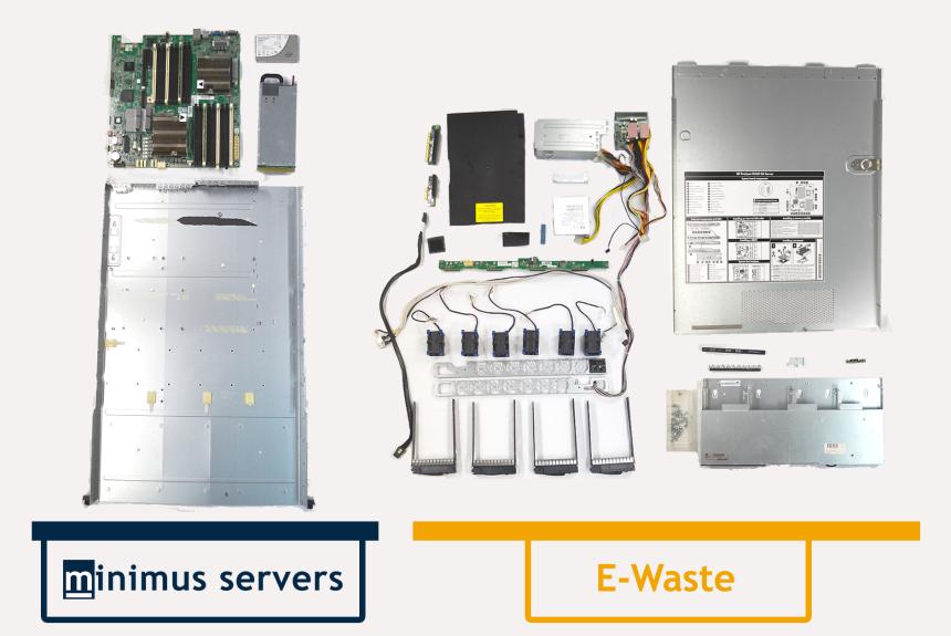 Minimus Servers от Green Revolution Cooling: Кастомные сервера по низкой цене